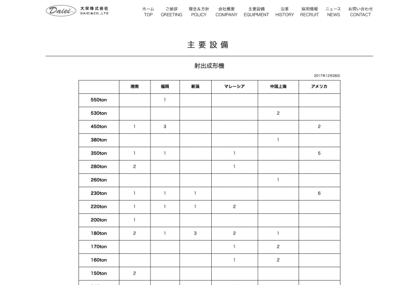 スクリーンショット 2018-02-27 11.42.56.png